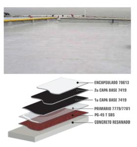 impermeabilizante-poliuretano-elasta-gard-burmb
