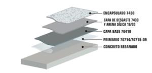 impermeabilizante-poliuretano-pedagard